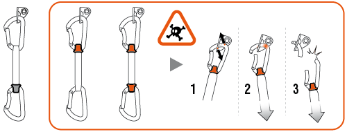 advertencias Petzl