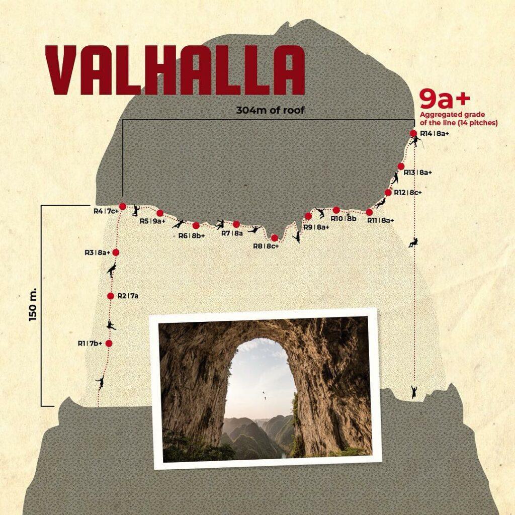 reseña de Valhalla