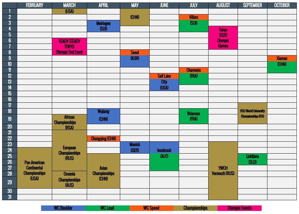 Calendario IFSC 2020