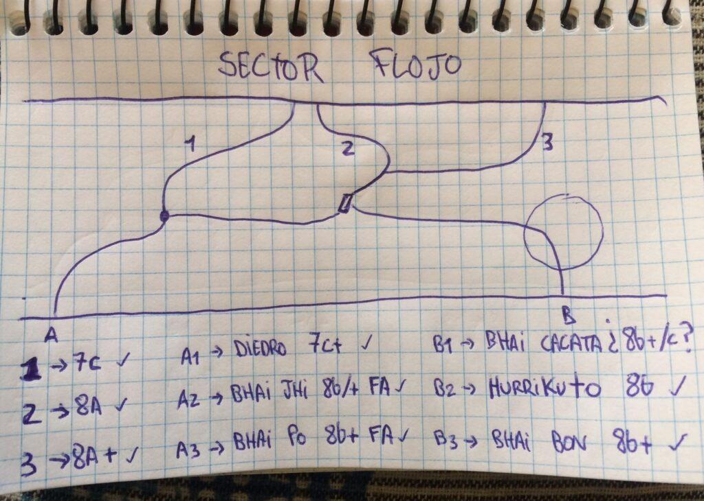 Reseña boulder sector Flojo Siurana