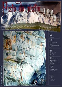 Reseña de la vía Piztu da Piztia