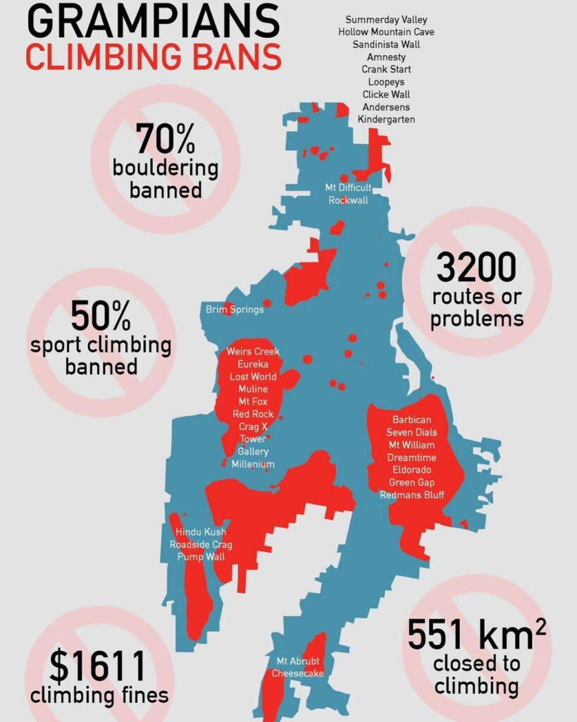 infografía prohibición escalada en Grampians