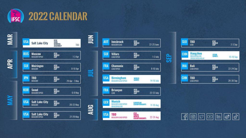 Calendario IFSC 2022